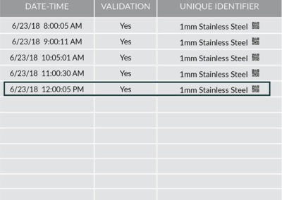 Machine Logs Validation Data